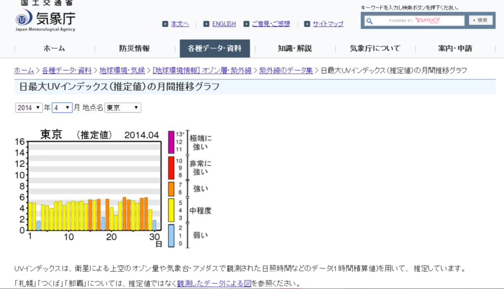 気象庁2014.3キャプチャ